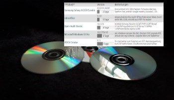 Software-Werkzeuge